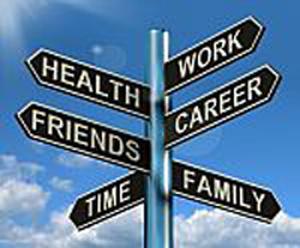 work-life-balance-signpost-10088168
